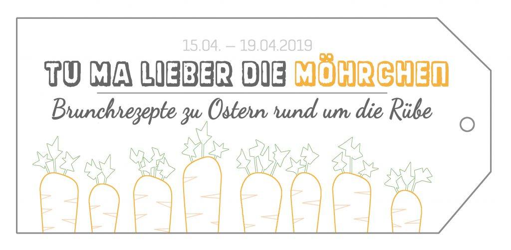 Blogparade Ostern